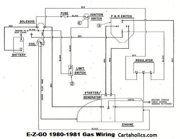Wiring Diagram For 2008 Ez Go Golf Cart