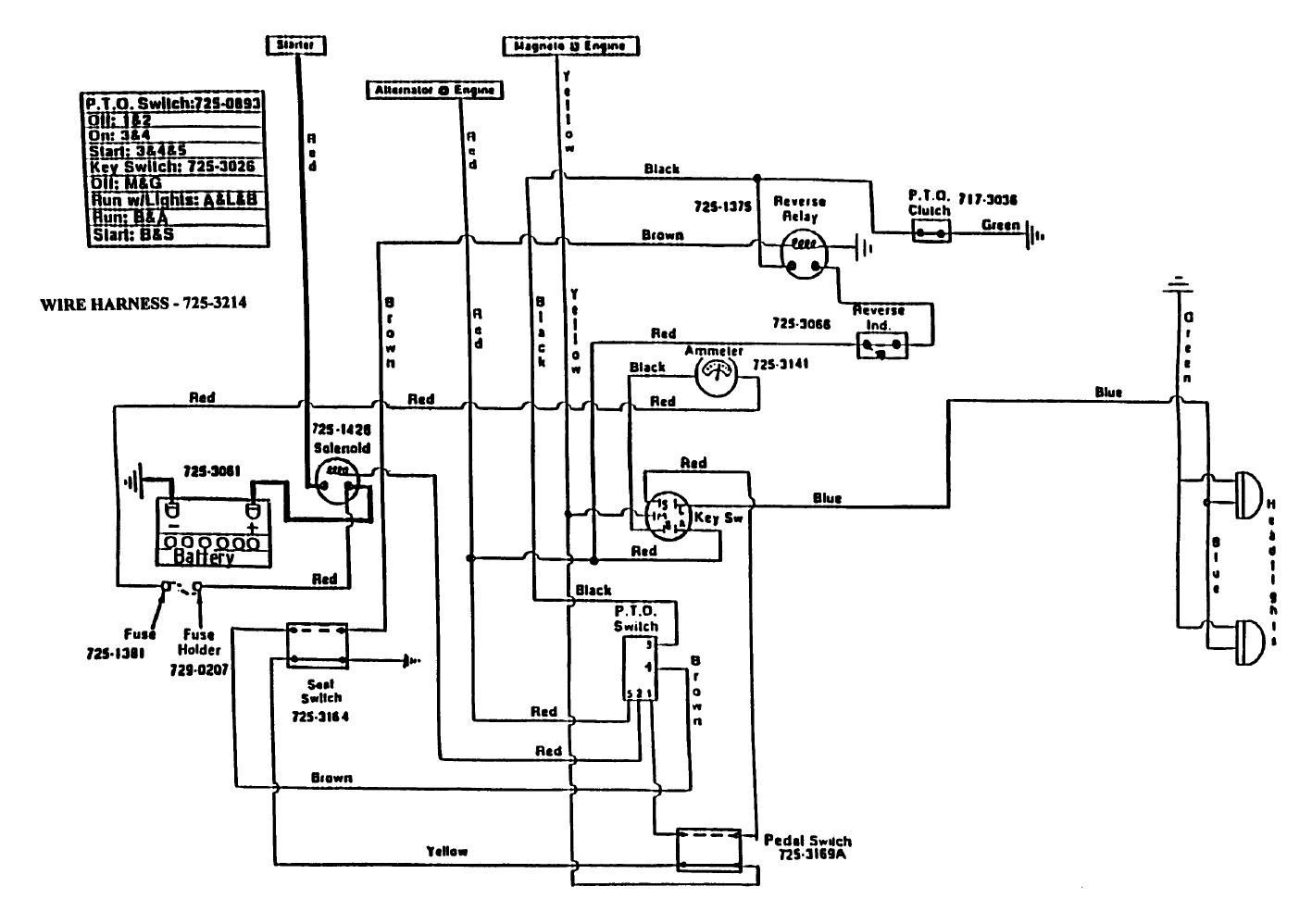 Cub Cadet 1320 Wiring Diagram - 1995 Mitsubishi Eclipse Wiring Diagrams -  bobcate-s70.yenpancane.jeanjaures37.frWiring Diagram Resource