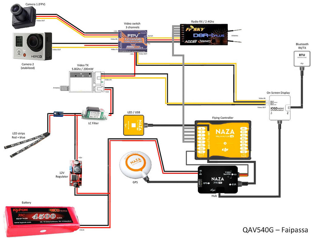 Quadcopter Naza Wiring Diagram - Farmall Super Mta Wiring Diagram -  pipiiing-layout.nescafe.jeanjaures37.frWiring Diagram Resource