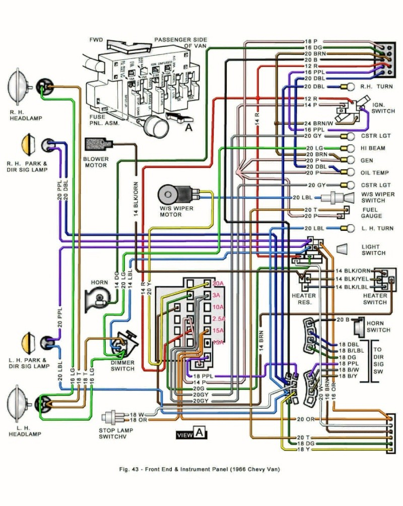 FW_3591] 1975 Jeep Cj5 Renegade Furthermore Jeep Cj5 Ignition Switch Wiring  Schematic WiringPapxe Xero Mohammedshrine Librar Wiring 101