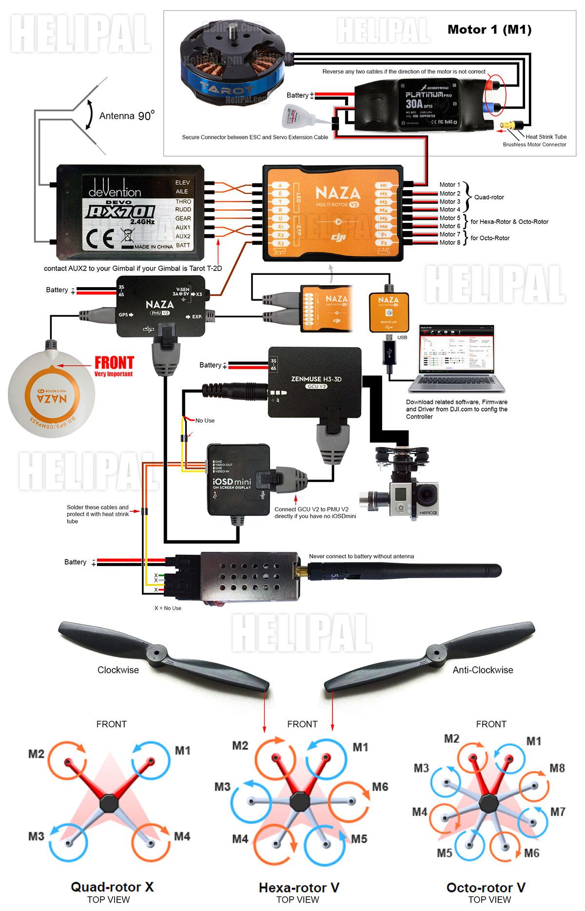 DF_1268] Naza M Lite Wiring Diagram Download DiagramBoapu Phae Xaem Diog Push Xempag Tixat Mohammedshrine Librar Wiring 101
