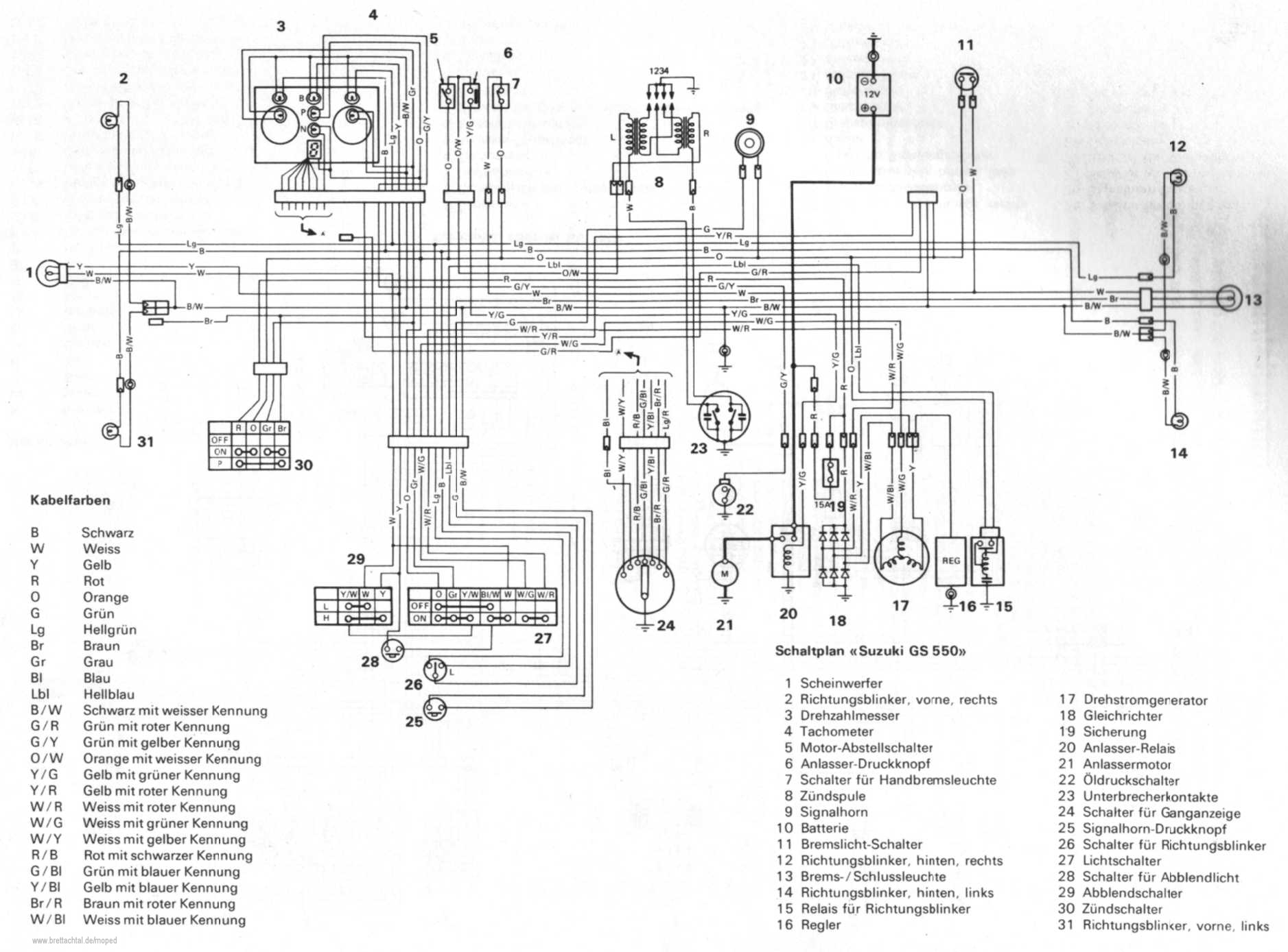 Suzuki Gs 550 Wiring Diagram - Cable Phone Line Wiring Diagram for Wiring  Diagram Schematics | Gs550 Wiring Diagram |  | Wiring Diagram Schematics