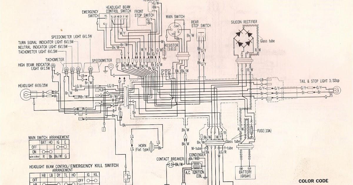 ST_8050] Honda Xl 250 Wiring Diagram On 1973 Honda Xl 250 Wiring Diagram  Download DiagramWedab Ospor Urga Sapebe Mohammedshrine Librar Wiring 101