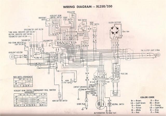 KS_6960] Wiring Diagram Together With Honda Xl 250 Wiring Diagram In  AdditionOspor Tool Tixat Mohammedshrine Librar Wiring 101