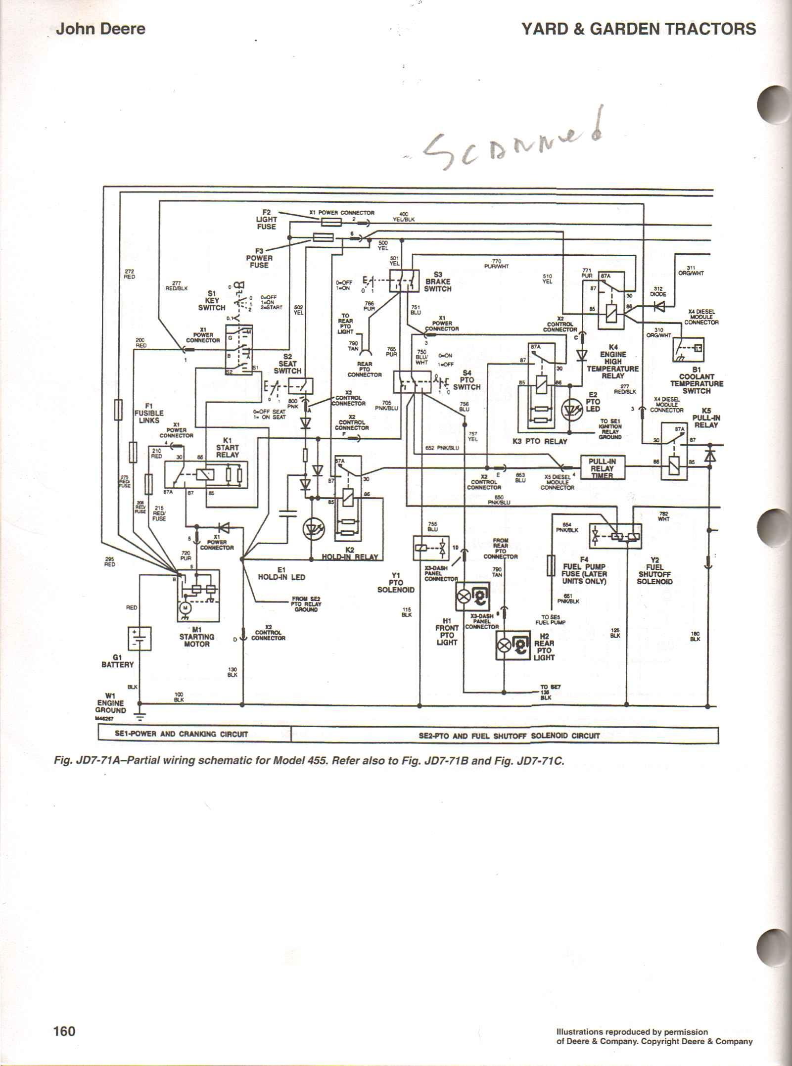 [DIAGRAM_5LK]  FS_8255] John Deere X530 Wiring Diagram Free Diagram | John Deere X530 Wiring Diagram |  | Xempag Oupli Proe Mohammedshrine Librar Wiring 101