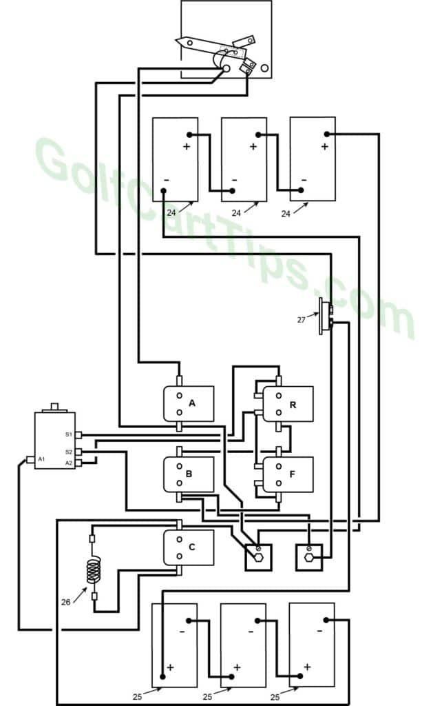 gf_3033] harley davidson golf harley davidson golf cart wiring diagram  wiring diagram  bdel elae animo bemua mohammedshrine librar wiring 101