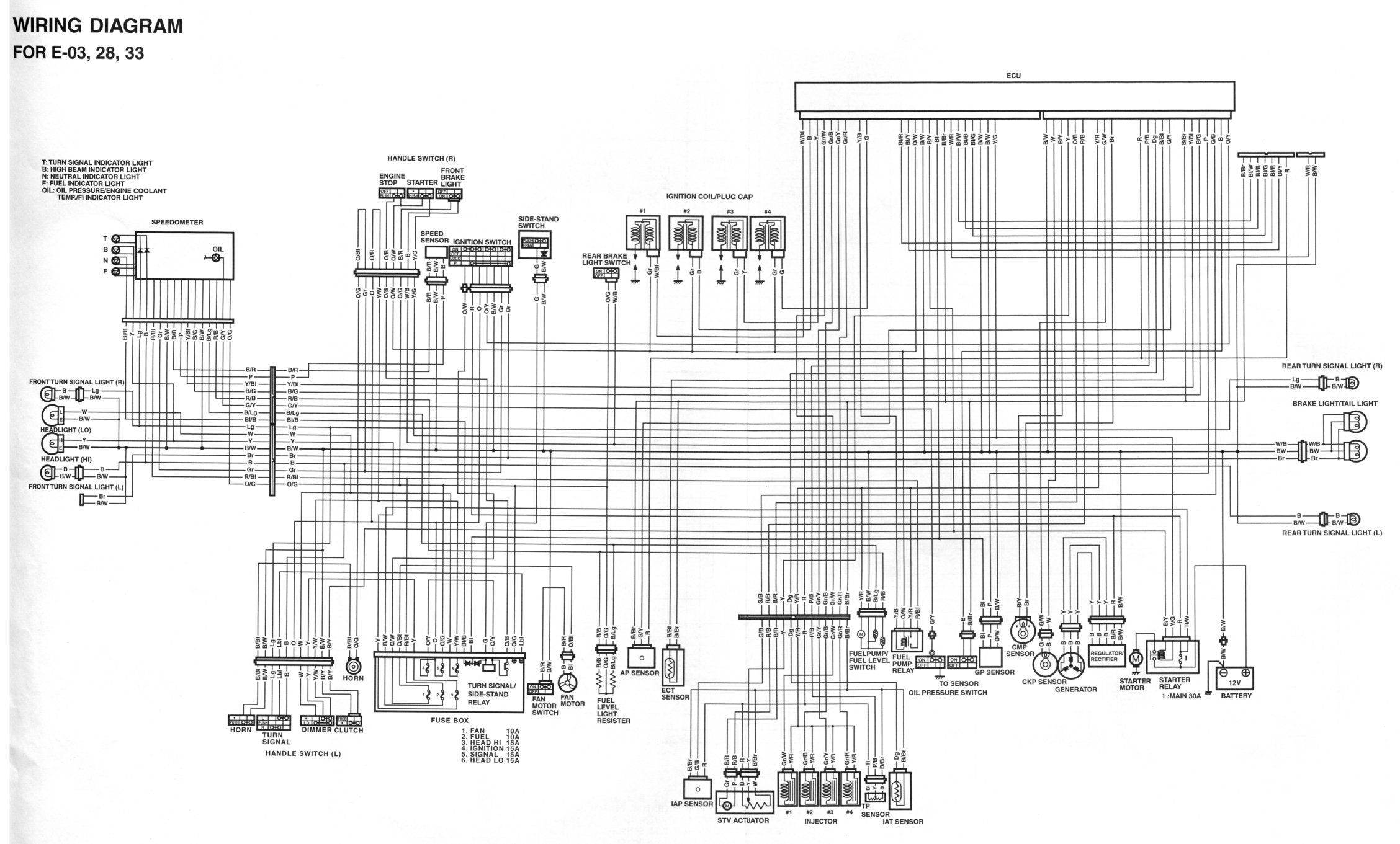2002 Suzuki Gsxr 750 Wiring Diagram from static-cdn.imageservice.cloud