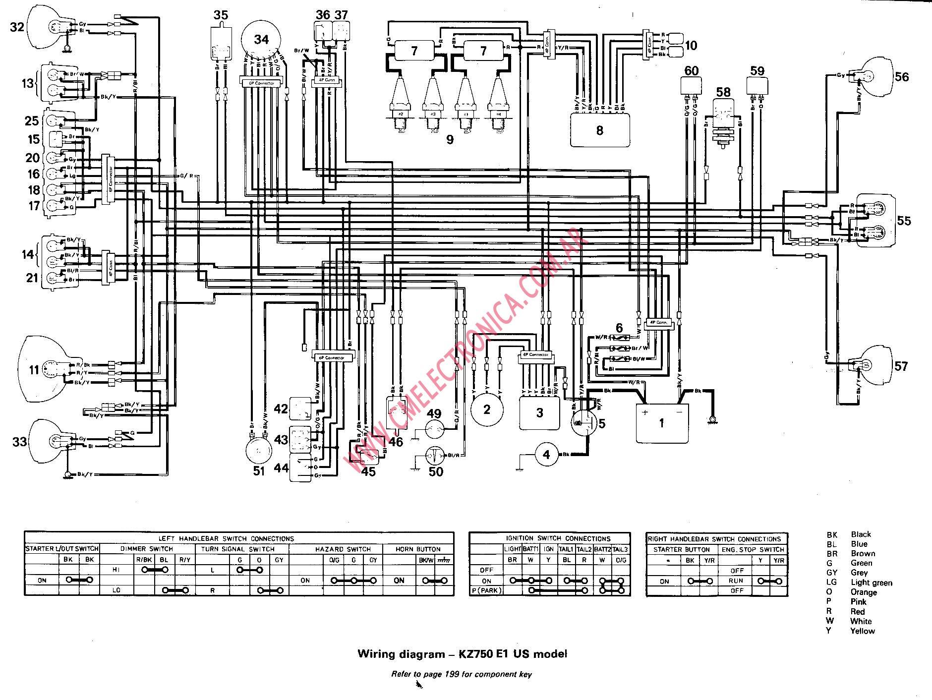 kawasaki kz750 wiring diagram - obd2a wiring diagram -  toshiba.bmw-in-e46.jeanjaures37.fr  wiring diagram resource