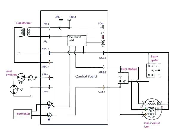 XW_3921] Basic Gas Furnace Wiring Diagram Furnace Gas Valve Wiring Diagram Pical Oidei Impa Isra Mohammedshrine Librar Wiring 101