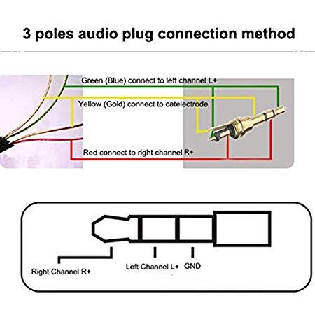 3 5mm stereo jack wiring diagram  2004 polaris sportsman