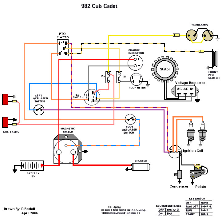 EL_9986] Cub Cadet Wiring Diagram For 1100 Schematic WiringAthid Kweca Hroni Nekout Hendil Mohammedshrine Librar Wiring 101