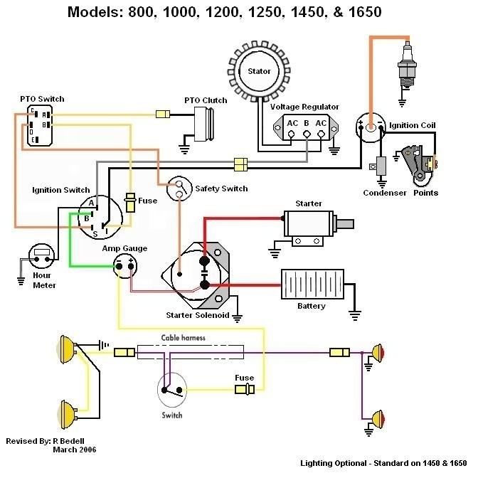 ra_9455] cub cadet 128 wiring diagram  inoma none magn bedr athid tomy itis mohammedshrine librar wiring 101