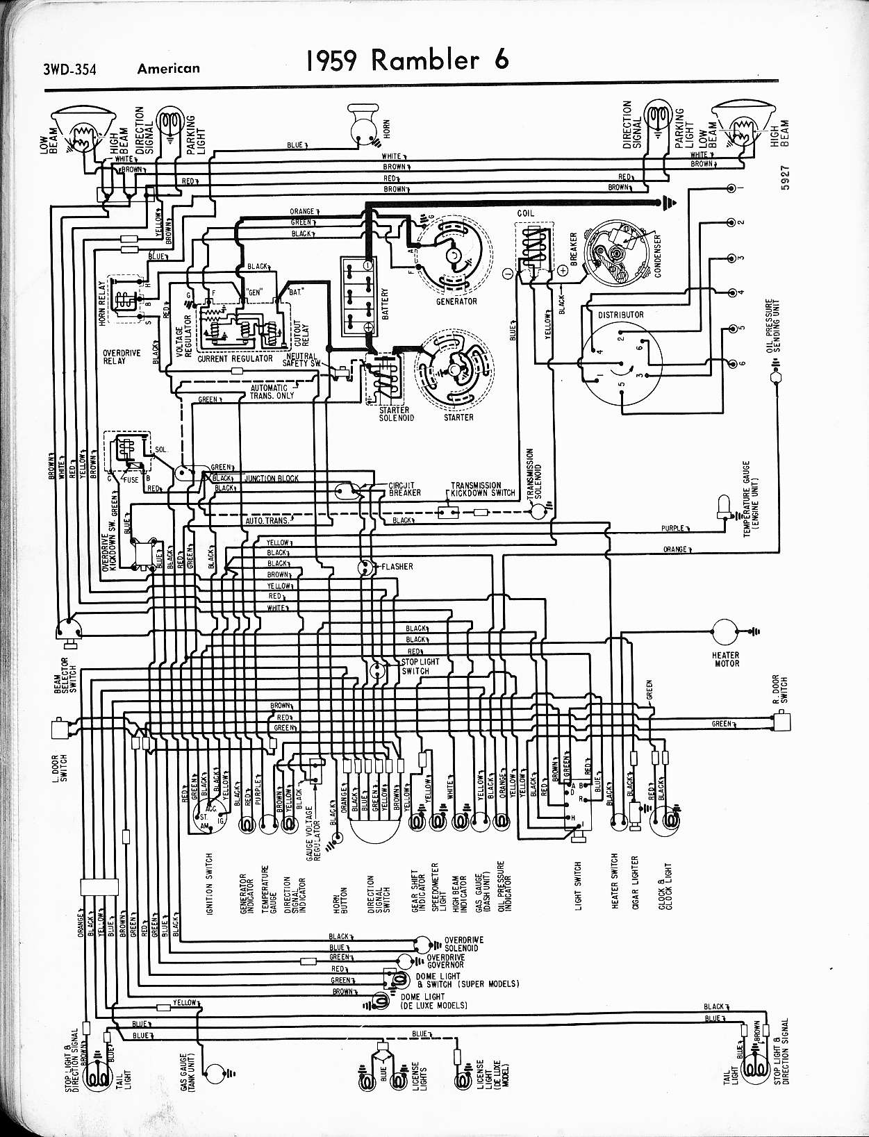 Awesome Clic Car Wiring Harness Wiring Diagram Wiring Cloud Icalpermsplehendilmohammedshrineorg