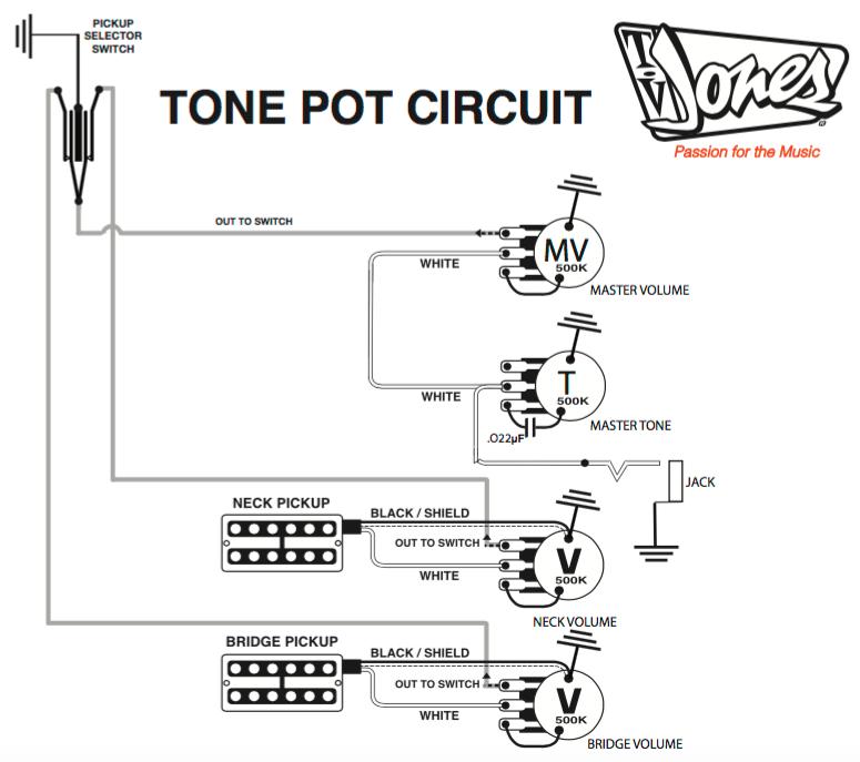 AV_7757] Wiring Diagram On Pot And Gretsch Guitar Tone Switch Wiring  Diagram Wiring DiagramOpein Ommit Cette Mohammedshrine Librar Wiring 101
