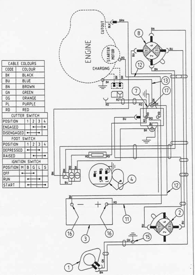 So 9967 Lawn Mower Wiring Diagram Besides Honda Engine