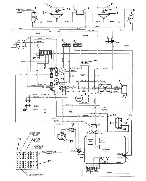 scag mowers wiring diagram - data wiring diagrams  lyme – make lymonade