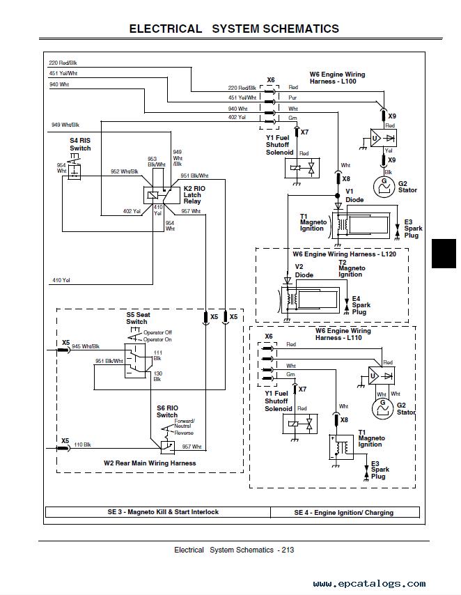 [DIAGRAM_5FD]  DA_8397] Wiring Diagram For John Deere 4440 Wiring Diagram | Wiring Schematic For 4440 John Deere |  | Inkl Props Wedab Mohammedshrine Librar Wiring 101