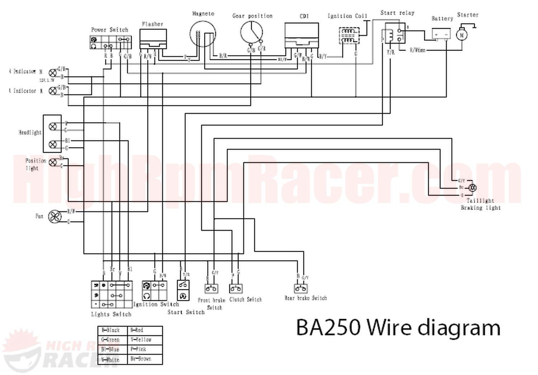 linhai 260 atv wiring diagram sunl atv wiring diagram e2 wiring diagram  sunl atv wiring diagram e2 wiring diagram
