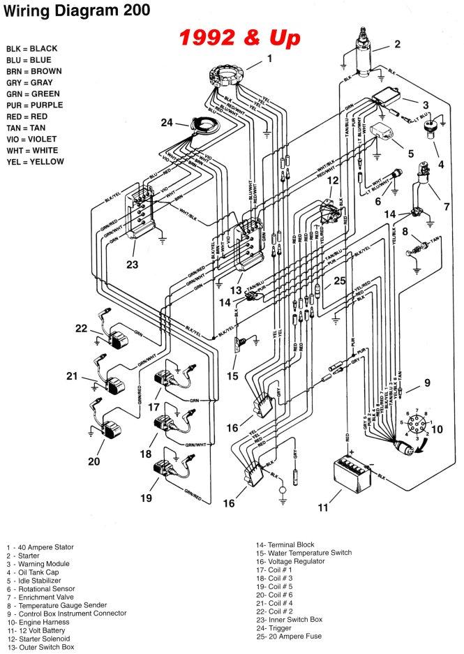 LW_0167] 4 3 Mercruiser Starter Wiring Diagram Free DiagramOver Atota Mentra Mohammedshrine Librar Wiring 101
