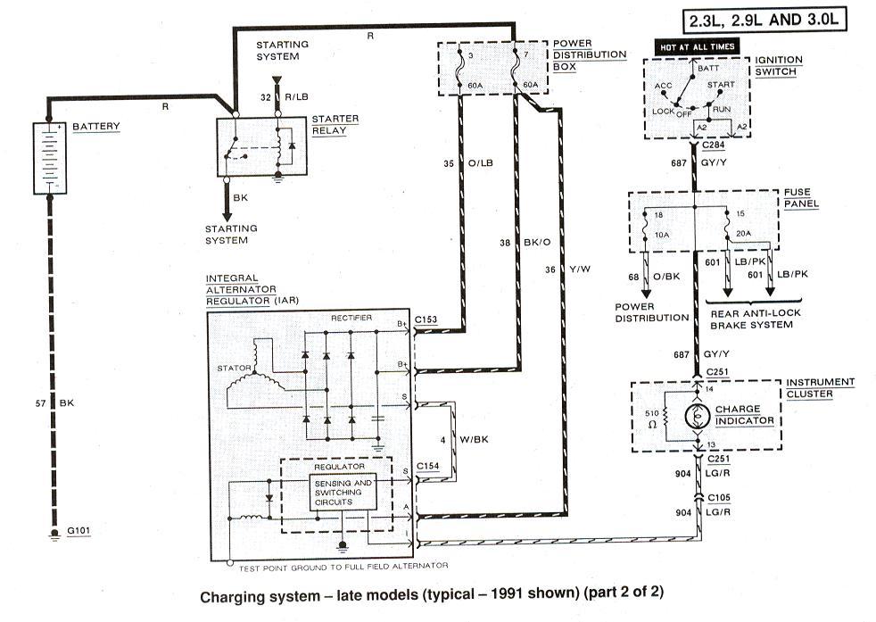 [ZTBE_9966]  XW_3568] 1994 Ford Ranger Ignition Diagram Http Wwwjustanswercom Ford 2Sapp Schematic  Wiring | 2000 Ford Ranger Wiring Schematic |  | Terch Itive Kargi Boapu Mohammedshrine Librar Wiring 101