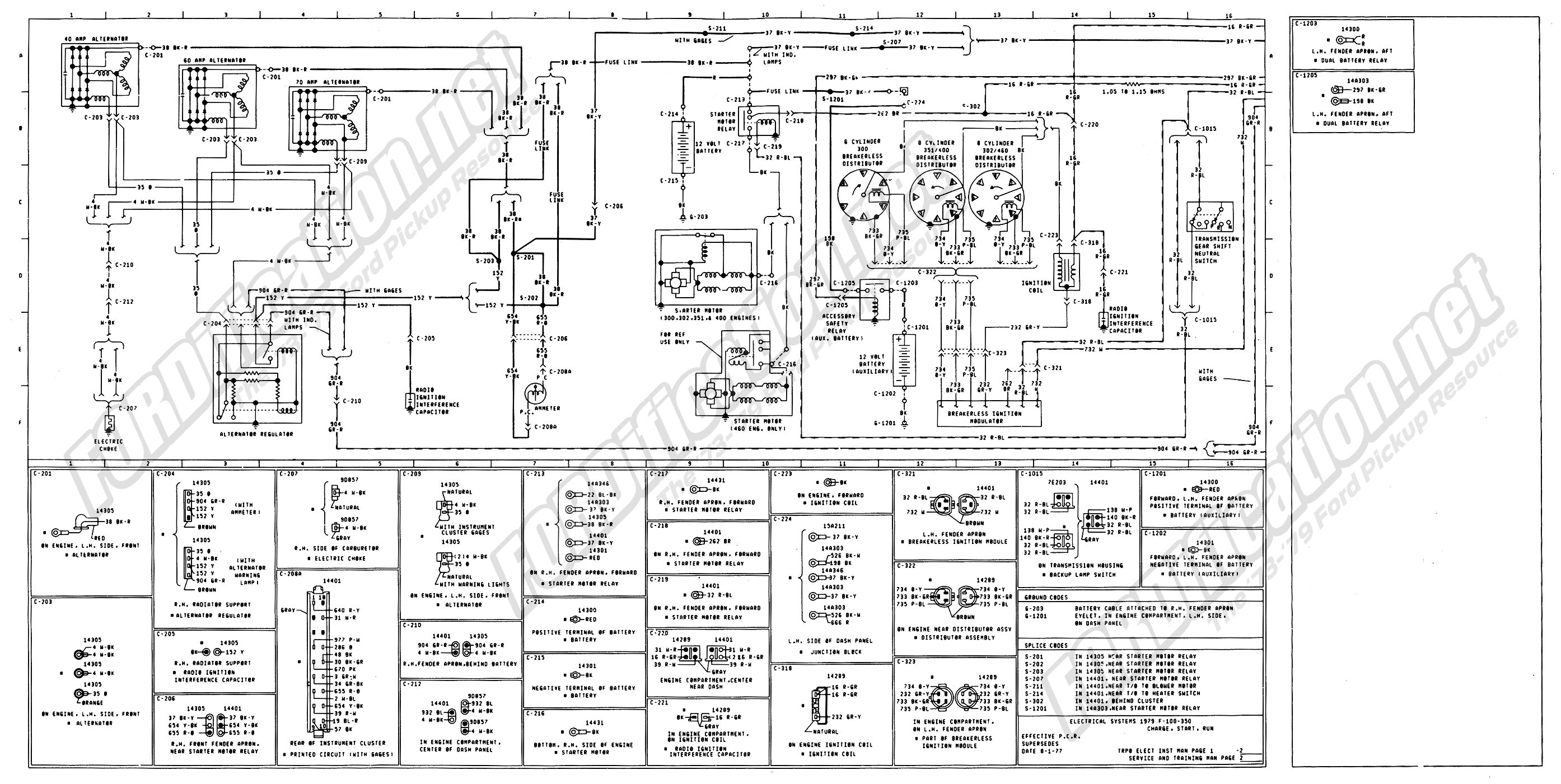Surprising Bronco Ii Wiring Diagram Basic Electronics Wiring Diagram Wiring Cloud Ittabisraaidewilluminateatxorg