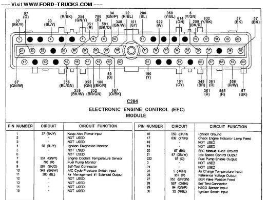 1995 ford f150 transmission wiring diagram vc 4040  ford e4od transmission wiring diagram 95 bronco  ford e4od transmission wiring diagram