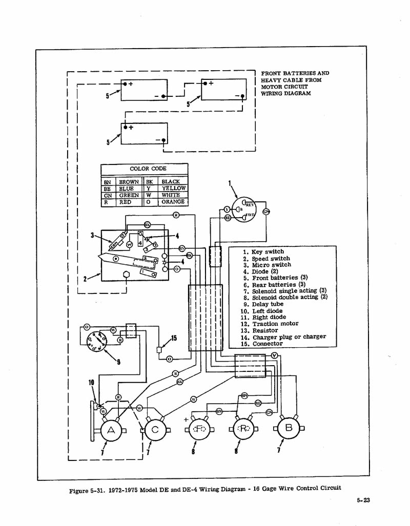 columbia electric golf cart wiring diagram - dohc engine diagram for wiring  diagram schematics  wiring diagram and schematics