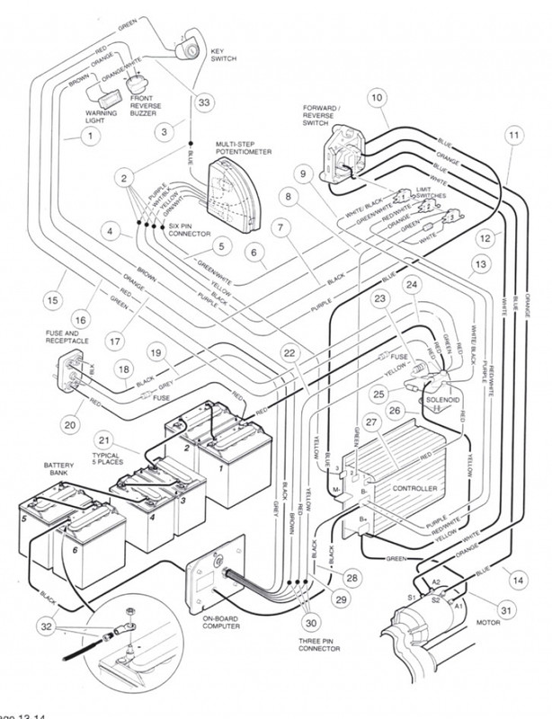 Ng 8071 1997 Club Car 48v Forward And Reverse Switch Wiring Diagram Club 48 Download Diagram