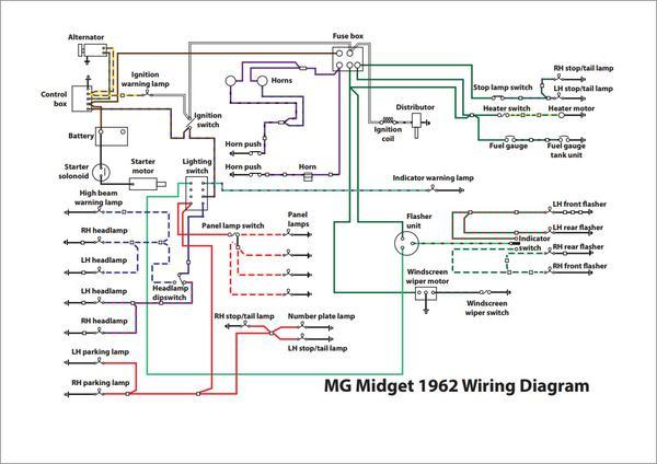 DIAGRAM] Bugeye Sprite Wiring Diagram FULL Version HD Quality Wiring Diagram  - DIAGRAM71MU.SANVITOJAZZ.ITsanvitojazz.it