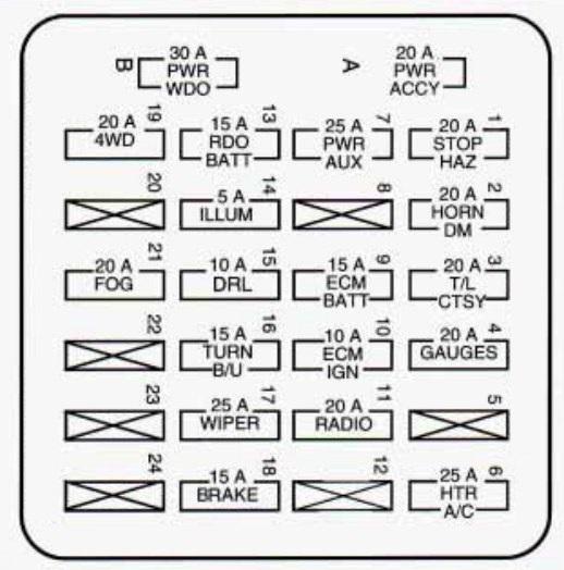 Awe Inspiring 94 Chevy Fuse Box Wiring Diagram B2 Wiring Cloud Histehirlexornumapkesianilluminateatxorg