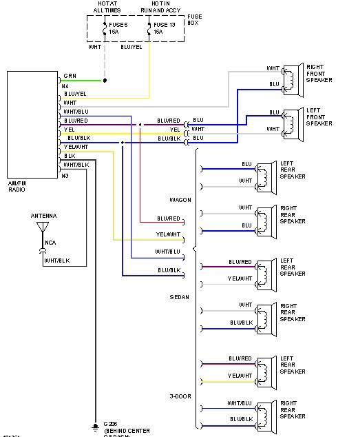 Outstanding 2004 Subaru Wiring Diagrams Wiring Diagram Database Wiring Cloud Licukaidewilluminateatxorg