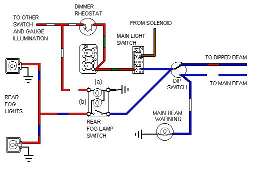 Tx 0102 Fog Light Wiring Diagram Brake Light Wiring Diagram Brake