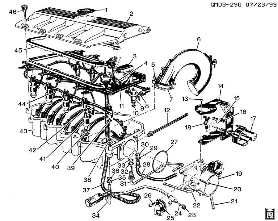 98 Cadillac Sts Engine Diagram - Wiring Diagram Replace seek-symbol -  seek-symbol.miramontiseo.it | 1998 Cadillac Deville Engine Diagram |  | miramontiseo.it
