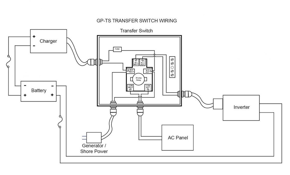 Automatic Transfer Switch Wiring Diagram Free from static-cdn.imageservice.cloud
