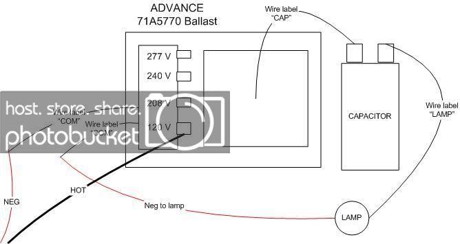 1000 Watt Metal Halide Ballast Wiring Diagram from static-cdn.imageservice.cloud