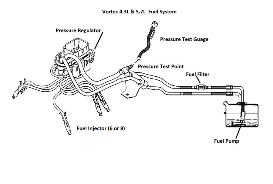 94 gmc jimmy fuse box 2000 gmc jimmy fuel pump wiring diagram wiring diagram data  2000 gmc jimmy fuel pump wiring diagram