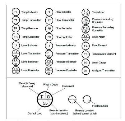 mt8979 control wiring diagram symbols on reading wiring
