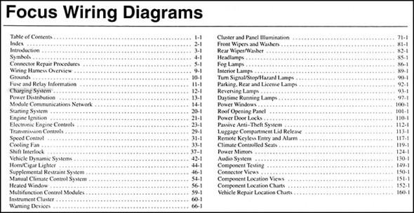 Groovy Ford Focus 05 Wiring Diagram Wiring Diagram Wiring Cloud Ittabisraaidewilluminateatxorg