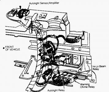 Wn 5804 1992 Lincoln Town Car Fuse Box Wiring Diagram