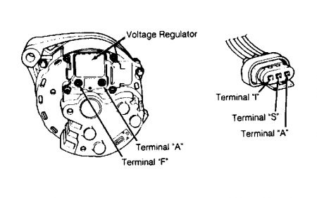 1986 Ford F150 Alternator Wiring Diagram from static-cdn.imageservice.cloud