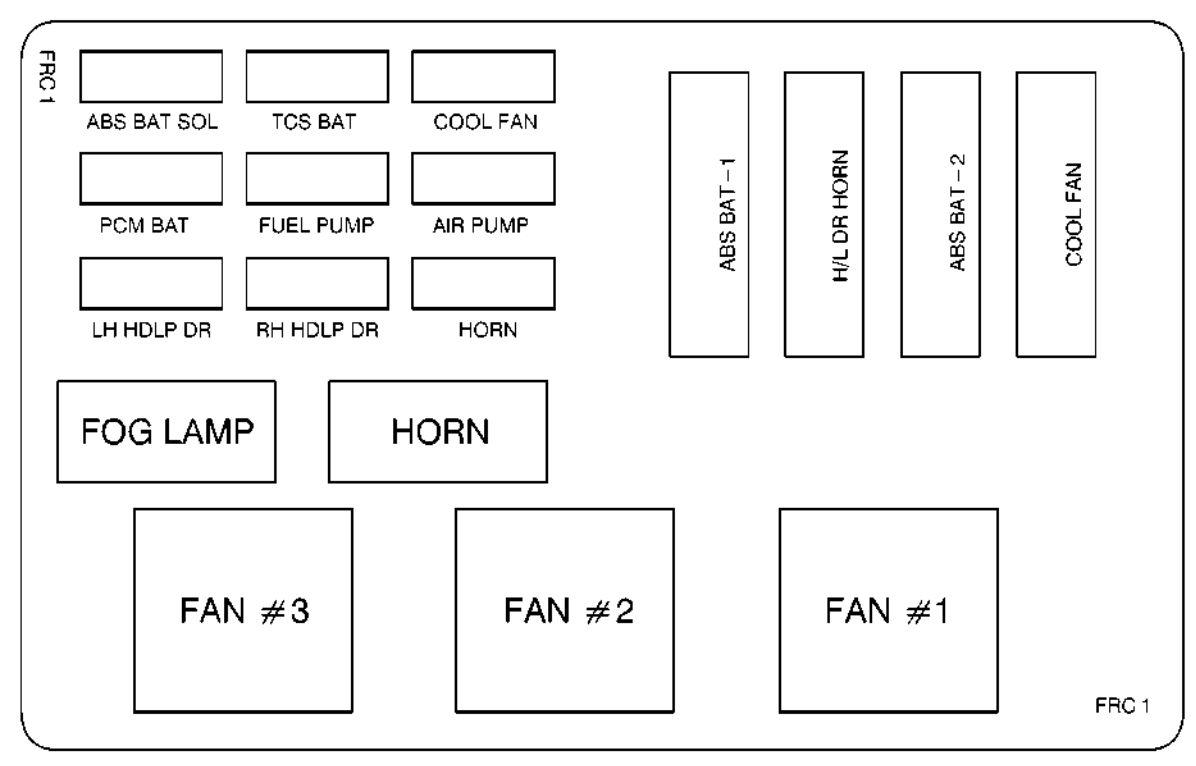 Admirable 1999 Pontiac Firebird Fuse Box Basic Electronics Wiring Diagram Wiring Cloud Apomsimijknierdonabenoleattemohammedshrineorg