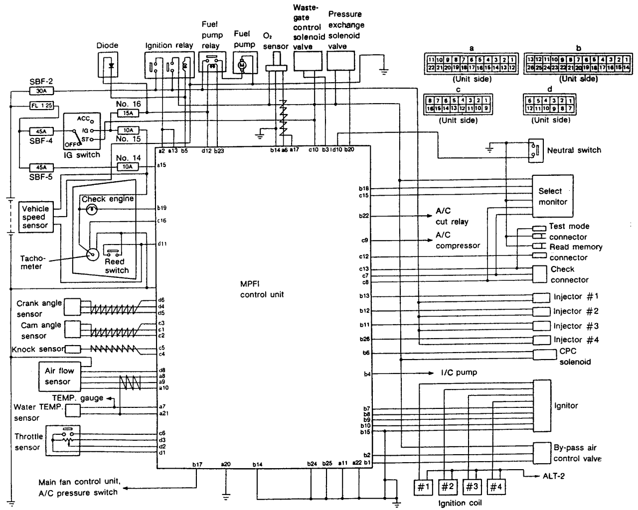 FH_6044] 92 Ford Bronco Ecu Wiring Diagram Free DiagramWida Odga Anth Timew Hyedi Mohammedshrine Librar Wiring 101