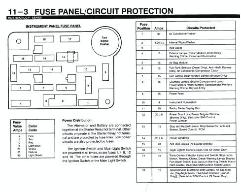 1992 ford explorer fuse box - wiring diagram page blame-note -  blame-note.granballodicomo.it  granballodicomo.it