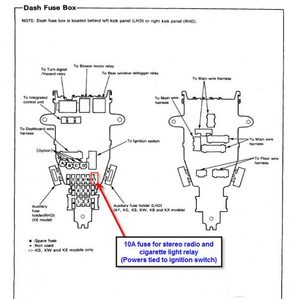 [DIAGRAM_38IS]  CG_1727] 92 Honda Accord Under Dash Fuse Box Wiring Diagram | 1992 Accord Fuse Box |  | Bedr Monoc Majo Umize Penghe Isra Mohammedshrine Librar Wiring 101
