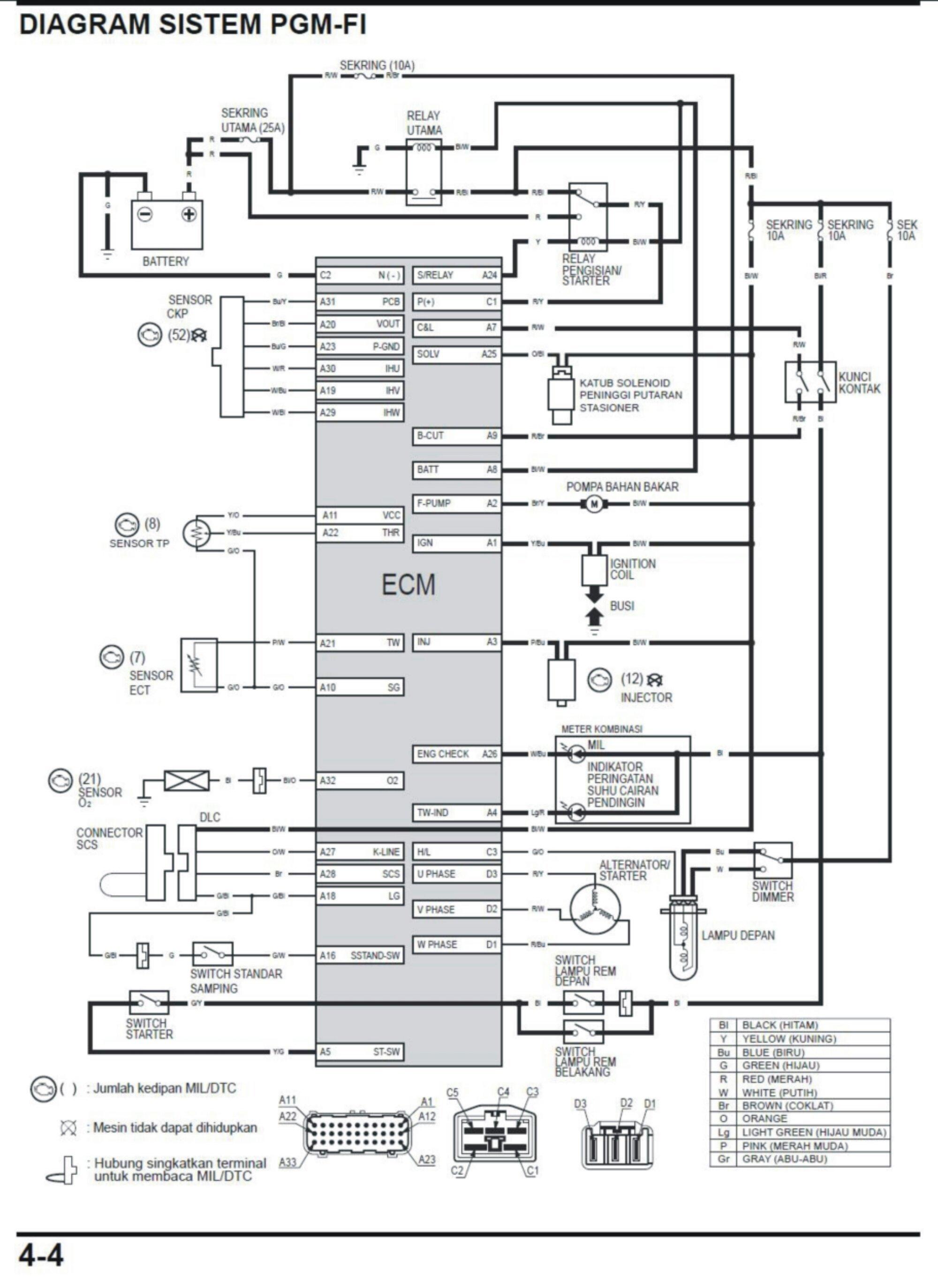 Wiring Diagram Honda Beat Injeksi Wiring Diagrams Data Company Company Ilsoleovunque It