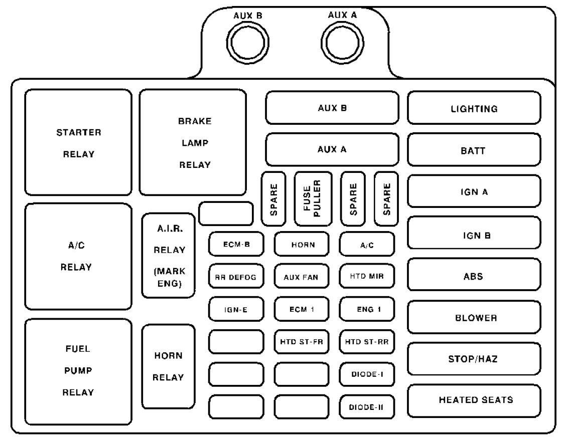 Re 3935 1991 Buick Lesabre Fuse Box Diagram Schematic Wiring