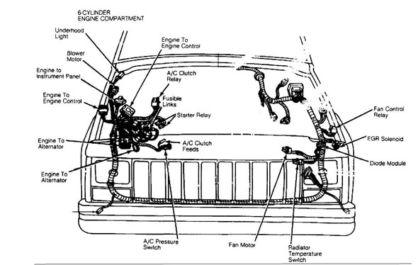 Marvelous Jeep Grand Cherokee Starter Diagram Wiring Diagram Wiring Cloud Itislusmarecoveryedborg