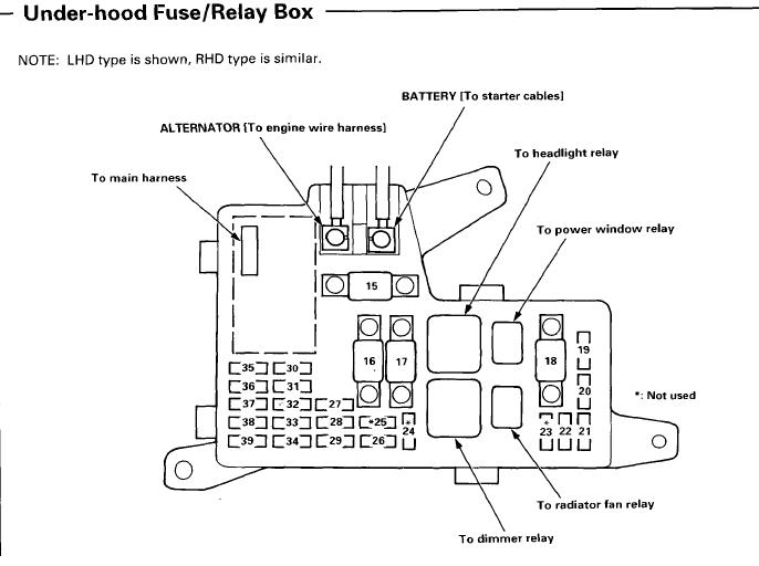1993 Honda Accord Fuse Diagram Wiring Diagram Search A Search A Lechicchedimammavale It