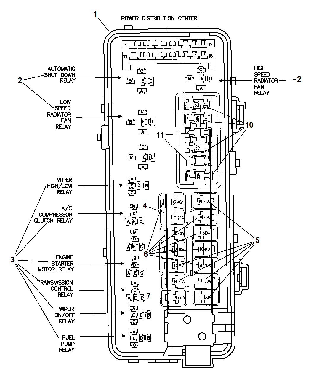 [FPWZ_2684]  ET_3678] Dodge Intrepid Fuse Diagram Wiring Diagram | 96 Dodge Intrepid Fuse Diagram |  | Wned Ponge Romet Dness Xortanet Emba Mohammedshrine Librar Wiring 101
