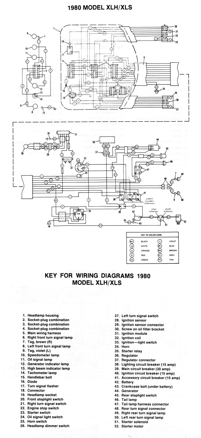 Astounding Harley Diagrams And Manuals Wiring Cloud Licukaidewilluminateatxorg